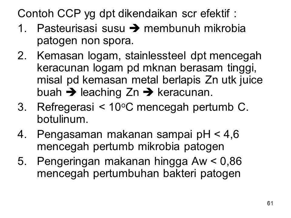 Contoh CCP yg dpt dikendaikan scr efektif : 1.Pasteurisasi susu  membunuh mikrobia patogen non spora. 2.Kemasan logam, stainlessteel dpt mencegah ker