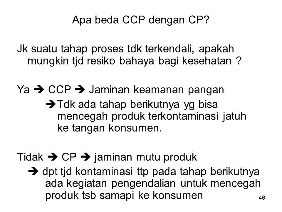 CCP : Bahan mentah, produksi dan pemeliharaan, lokasi/kondisi lingkungan, prosedur/tahap proses yg dpt dikendalikan untuk menghilangkan/mencegah bahaya atau mengurangi bahaya Prosedur : - Penerimaan/penanganan bahan - formulasi/komposisi - pengolahan dan pengemasan - distribusi/transportasi/penjualan - konsumsi 47