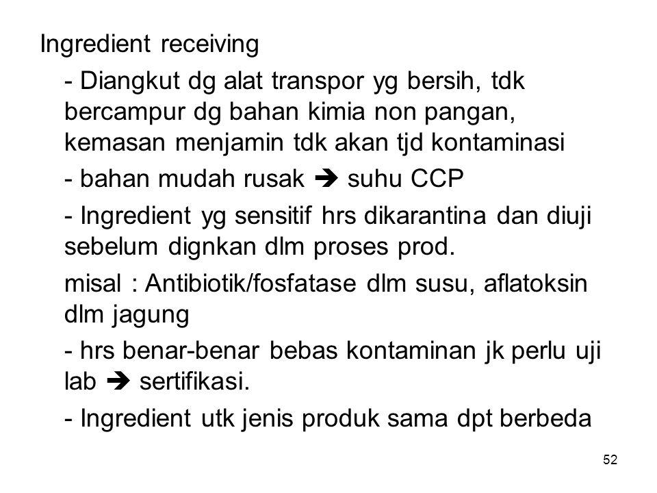Persiapan penentuan CCP 1.Buat daftar bhn mentah dan ingredient yg digunakan dlm proses 2.Siapkan diagram alir yg lengkap dan rinci 3.Keterangan deskripsi produk mengenai : -Kelompok konsumen -Cara mengkonsumsi -Cara penyimpanan -Lain-lain 53
