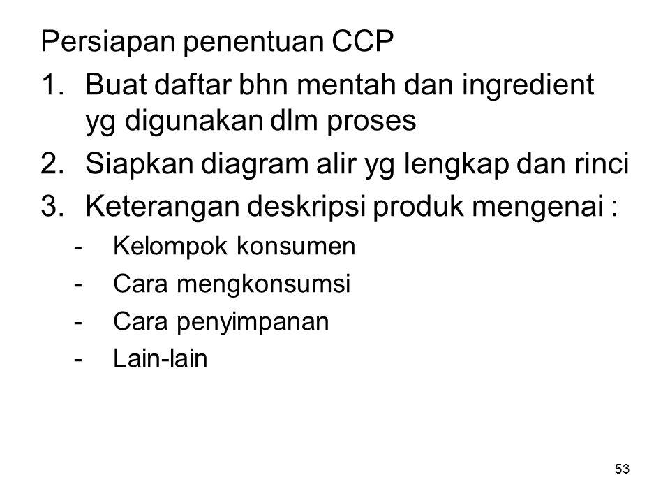 Persiapan penentuan CCP 1.Buat daftar bhn mentah dan ingredient yg digunakan dlm proses 2.Siapkan diagram alir yg lengkap dan rinci 3.Keterangan deskr