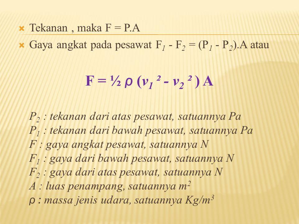  Tekanan, maka F = P.A  Gaya angkat pada pesawat F 1 - F 2 = (P 1 - P 2 ).A atau F = ½ ρ (v 1 ² - v 2 ² ) A P 2 : tekanan dari atas pesawat, satuannya Pa P 1 : tekanan dari bawah pesawat, satuannya Pa F : gaya angkat pesawat, satuannya N F 1 : gaya dari bawah pesawat, satuannya N F 2 : gaya dari atas pesawat, satuannya N A : luas penampang, satuannya m 2 ρ : massa jenis udara, satuannya Kg/m 3