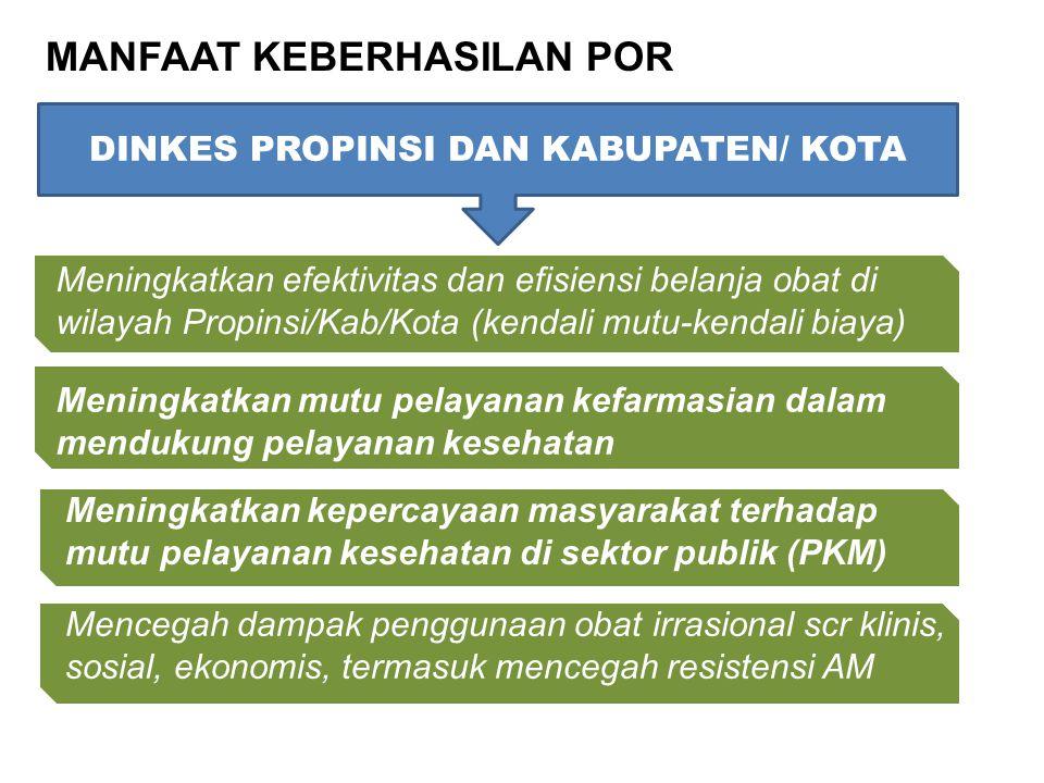 MANFAAT KEBERHASILAN POR Meningkatkan efektivitas dan efisiensi belanja obat di wilayah Propinsi/Kab/Kota (kendali mutu-kendali biaya) Meningkatkan mu