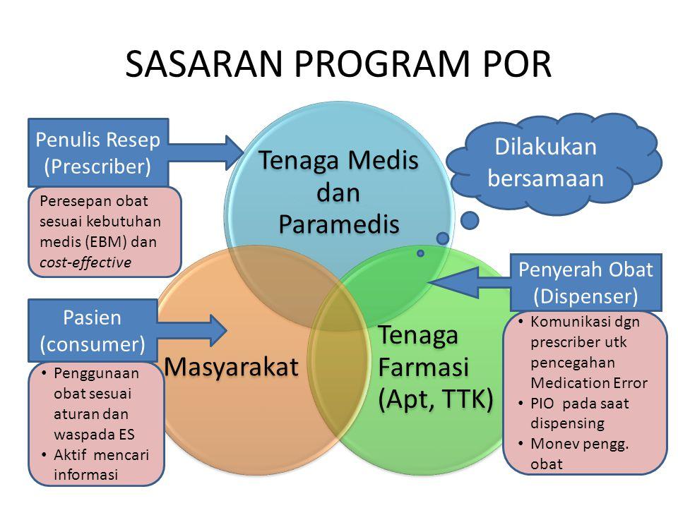 SASARAN PROGRAM POR Tenaga Medis dan Paramedis Tenaga Farmasi (Apt, TTK) Masyarakat Penulis Resep (Prescriber) Peresepan obat sesuai kebutuhan medis (
