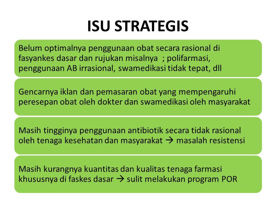 ISU STRATEGIS Belum optimalnya penggunaan obat secara rasional di fasyankes dasar dan rujukan misalnya ; polifarmasi, penggunaan AB irrasional, swamed