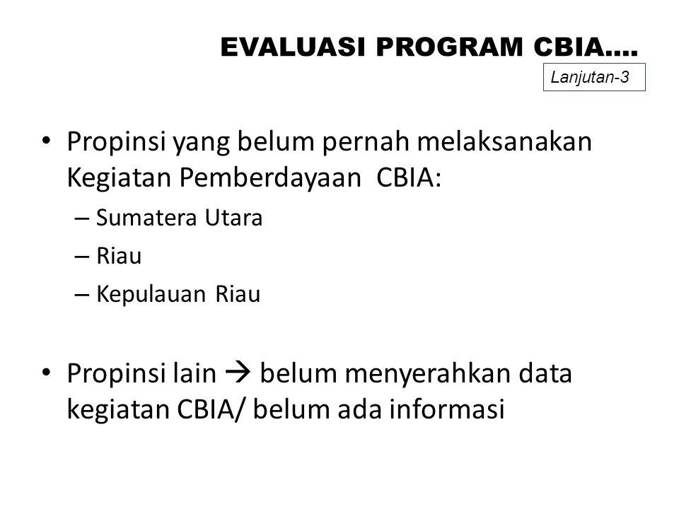 EVALUASI PROGRAM CBIA.... Propinsi yang belum pernah melaksanakan Kegiatan Pemberdayaan CBIA: – Sumatera Utara – Riau – Kepulauan Riau Propinsi lain 