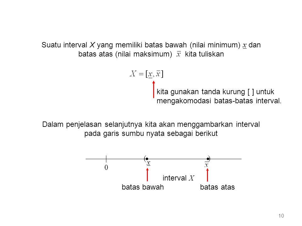 Dalam penjelasan selanjutnya kita akan menggambarkan interval pada garis sumbu nyata sebagai berikut kita gunakan tanda kurung [ ] untuk mengakomodasi batas-batas interval.