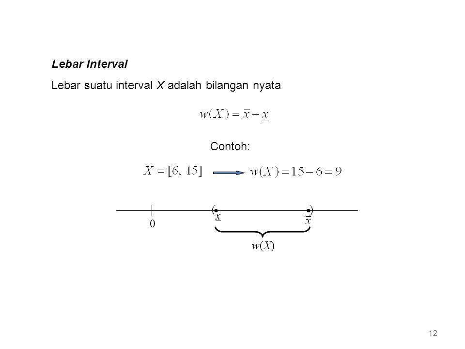 Lebar Interval Lebar suatu interval X adalah bilangan nyata Contoh: ( 0 ) x w(X)w(X) 12