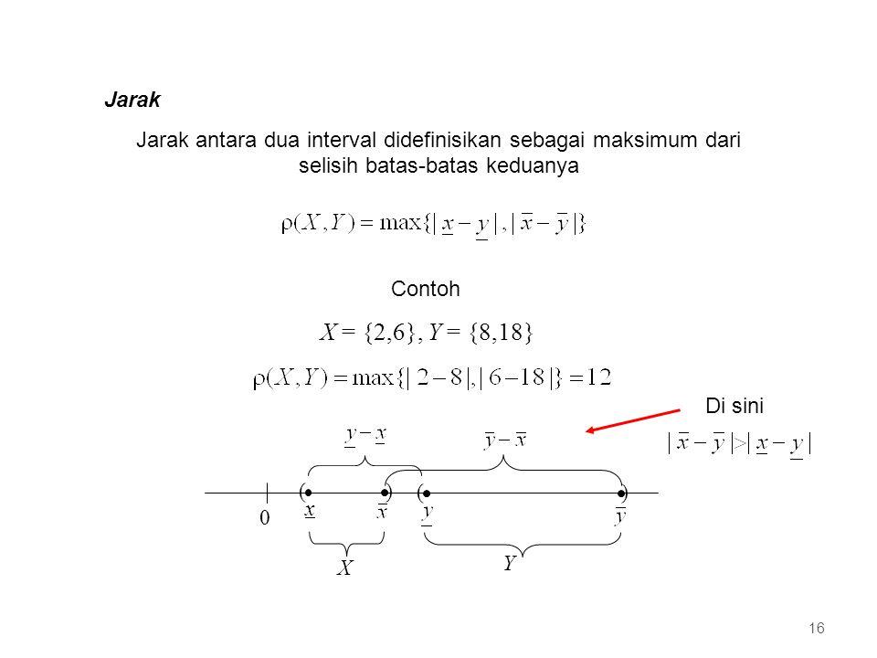 Jarak Jarak antara dua interval didefinisikan sebagai maksimum dari selisih batas-batas keduanya Contoh X = {2,6}, Y = {8,18} 0 () x () X Y Di sini 16