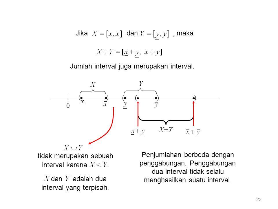0 ( x ) () X Y () X+Y Jumlah interval juga merupakan interval.