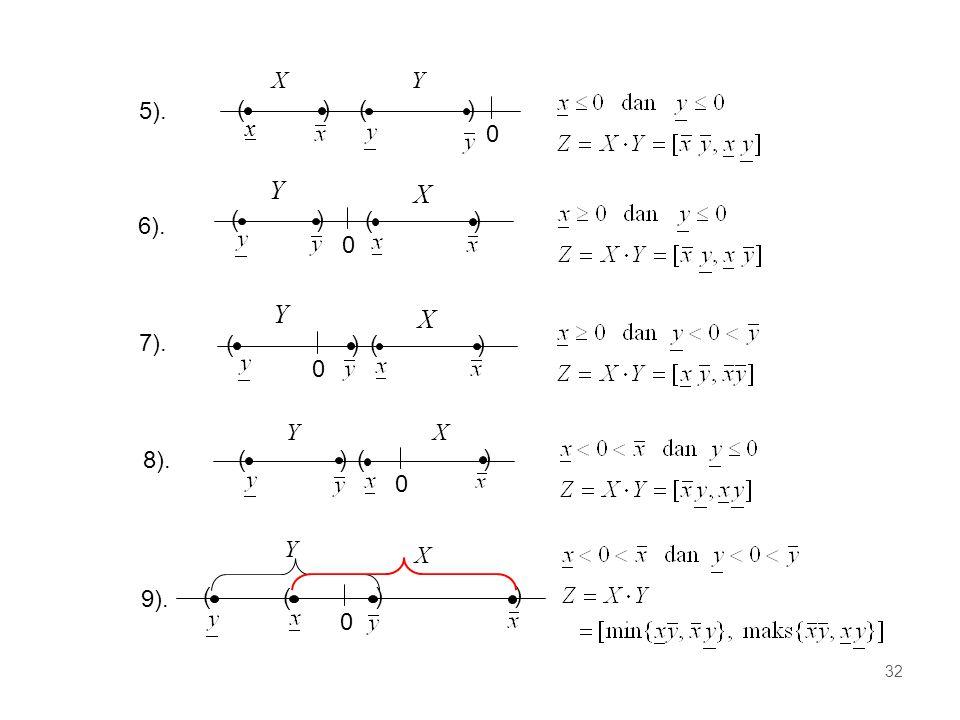 6). 0 () () Y X 7). 0 () () Y X 0 () ( ) YX 8). 9). 0 () ( ) Y X 5). 0 () x () XY 32