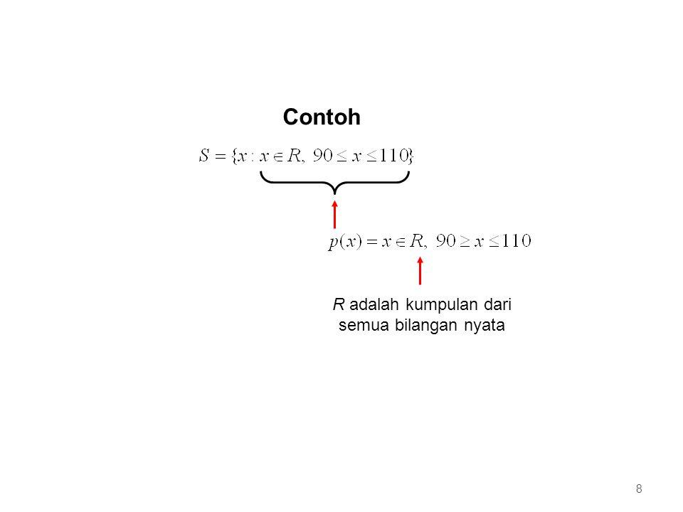 Secara umum, kumpulan bilangan nyata X dalam interval antara a dan b dengan a < b dan a maupun b terletak antara  dan +  kita tuliskan Penulisan ini tentu agak merepotkan dalam melakukan operasi- operasi interval Kita memerlukan cara penulisan yang lebih sederhana agar mudah melakukan operasi interval.