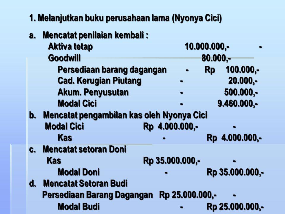 Dalam perjanjian ditentukan : 1.Piutang dagang Rp 20.000,- diperkirakan tak dapat ditagih.