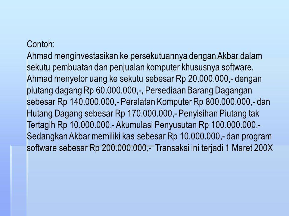 Firma PENANTIAN Neraca Per 31 Juli 1997 Kas Rp35.000.000,- Hutang lancar Rp 180.000,- Piutang dagang 200.000,- Hutang jk.panjang 10.000.000, Cad.