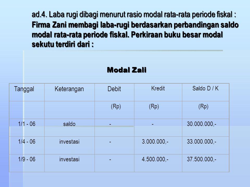 ad.3. Laba-rugi dibagi menurut rasio modal akhir tiap periode fiskal. Sama dengan soal ad.2 di atas, tapi pada tahun 1998 sekutu Karto menyetor tambah