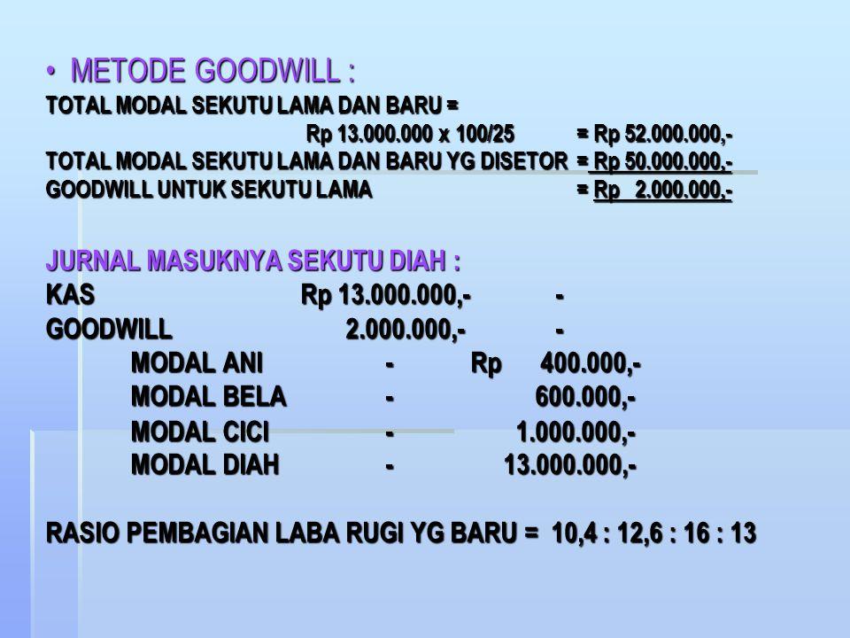 JURNAL MASUKNYA SEKUTU DIAH : KASRp 13.000.000,- MODAL ANI-Rp 100.000,- MODAL BELA- 150.000,- MODAL CICI- 250.000,- MODAL DIAH 12.500.000,- RASIO PEMB