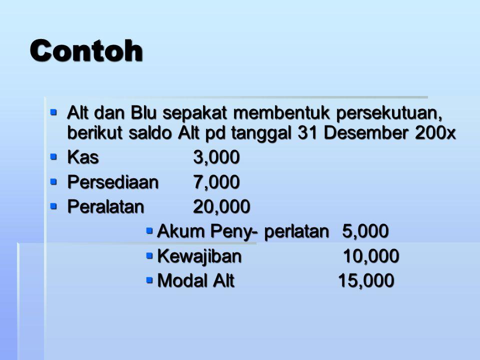 CONTOH : PERSEKUTUAN ALOHA NERACA PER 1 JAN 1998 HARTA Rp 80.000.000,-HUTANG Rp 6.000.000,- MODAL : SUSI 20.000.000,- SISI 24.000.000,- SASA 30.000.000,- TOTAL Rp 80.000.000,- TOTAL Rp 80.000.000,- PEMBAGIAN LABA RUGI = 2 : 3 : 5