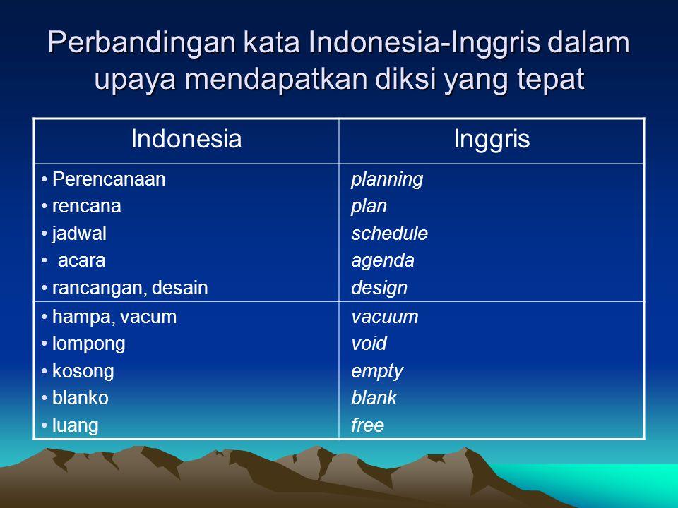 Perbandingan kata Indonesia-Inggris dalam upaya mendapatkan diksi yang tepat IndonesiaInggris Perencanaan rencana jadwal acara rancangan, desain plann