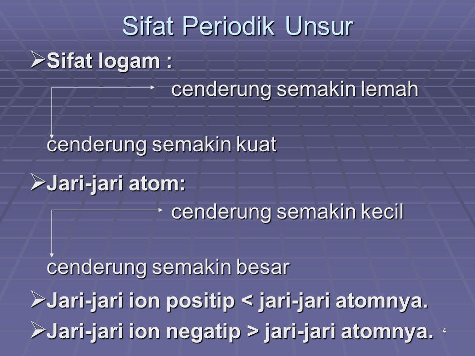 4 Sifat Periodik Unsur  Sifat logam : cenderung semakin lemah cenderung semakin kuat  Jari-jari atom: cenderung semakin kecil cenderung semakin besar  Jari-jari ion positip < jari-jari atomnya.