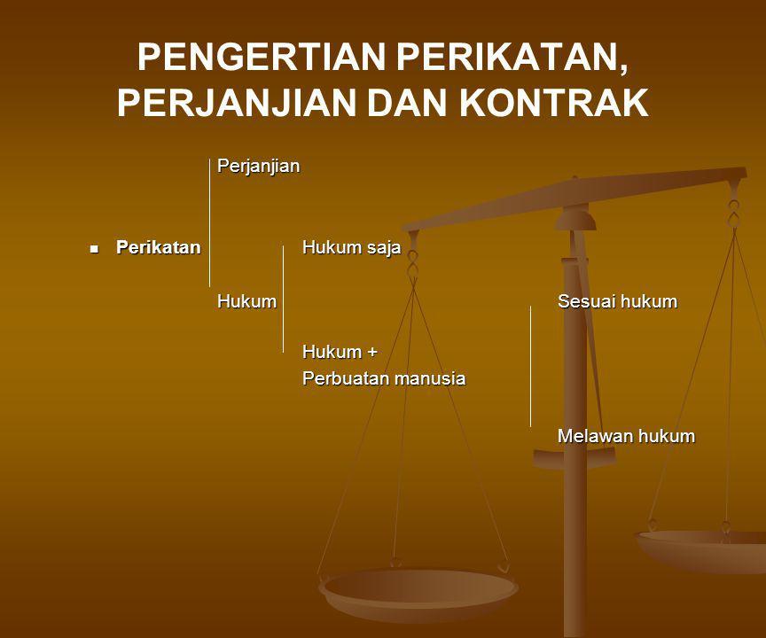 Fakta Hukum Tindakan Manusia Tindakan Manusia Fakta Hukum Semata Fakta Hukum Semata Kelahiran; Kelahiran; Kematian; Kematian; Persaudaraan.