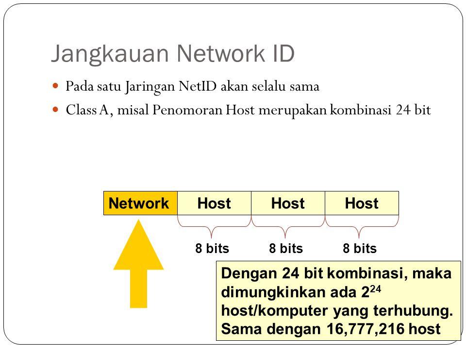 Jangkauan Network ID Pada satu Jaringan NetID akan selalu sama Class A, misal Penomoran Host merupakan kombinasi 24 bit NetworkHost 8 bits Dengan 24 b