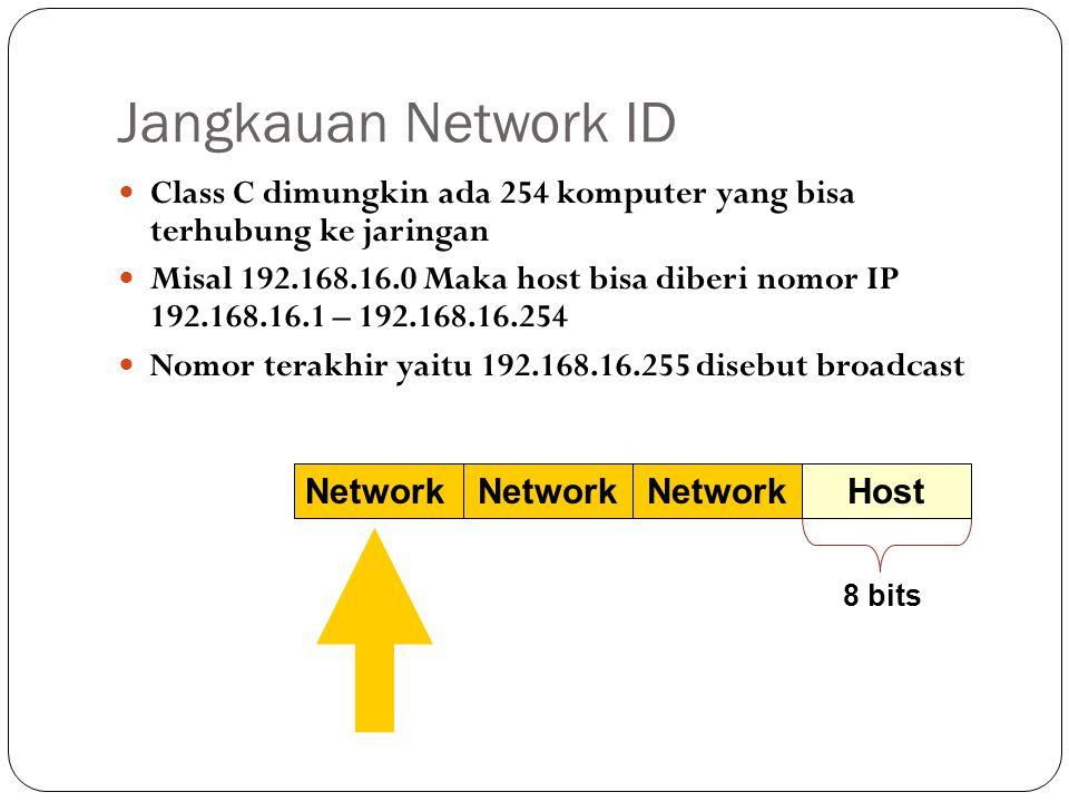 Jangkauan Network ID Class C dimungkin ada 254 komputer yang bisa terhubung ke jaringan Misal 192.168.16.0 Maka host bisa diberi nomor IP 192.168.16.1