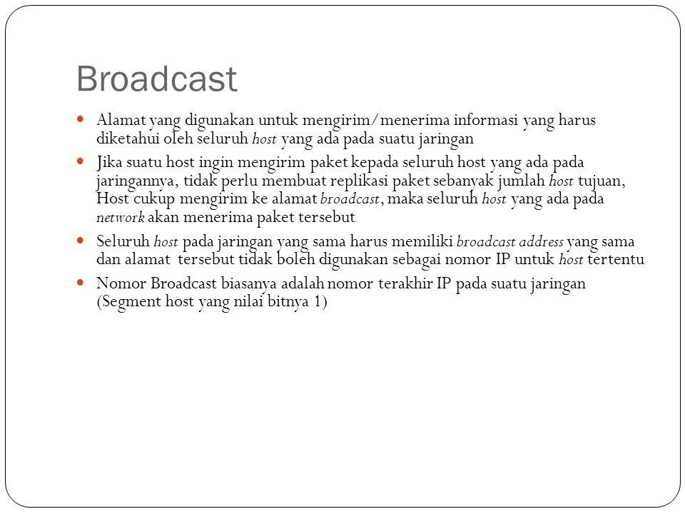 Broadcast Alamat yang digunakan untuk mengirim/menerima informasi yang harus diketahui oleh seluruh host yang ada pada suatu jaringan Jika suatu host