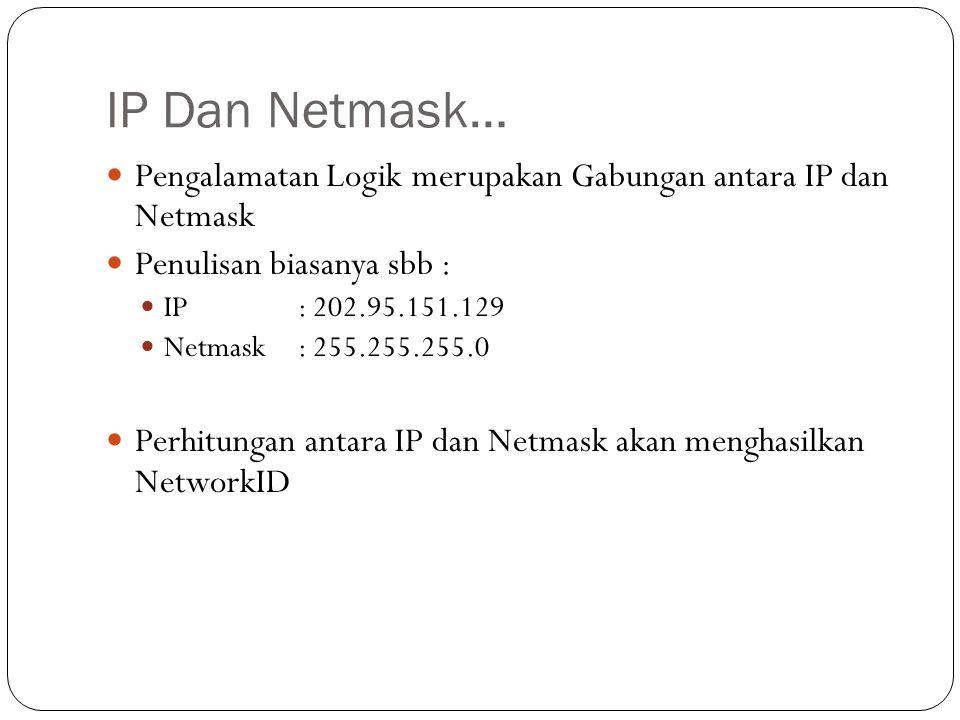 IP Addresses Terdiri dari 2 bagian: Nomor network, Biasa disebut NetworkID (NetId) Dalam satu jaringan NetID untuk semua jaringan sama Nomor host (HostId) Ini yang biasa disebut IP Address, dalam satu jaringan tidak ada yang nomor IP-nya sama