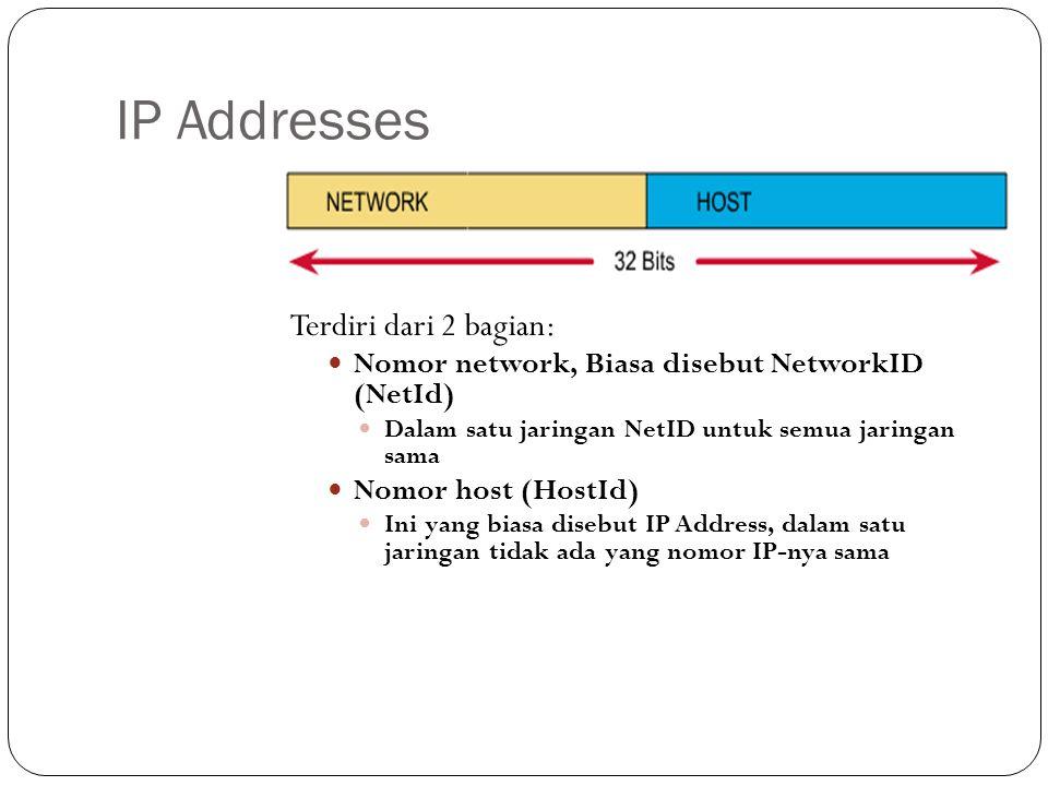 IP Addresses Terdiri dari 2 bagian: Nomor network, Biasa disebut NetworkID (NetId) Dalam satu jaringan NetID untuk semua jaringan sama Nomor host (Hos