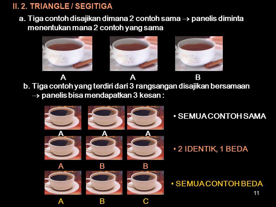 11 II. 2. TRIANGLE / SEGITIGA a. Tiga contoh disajikan dimana 2 contoh sama  panelis diminta menentukan mana 2 contoh yang sama AAB b. Tiga contoh ya