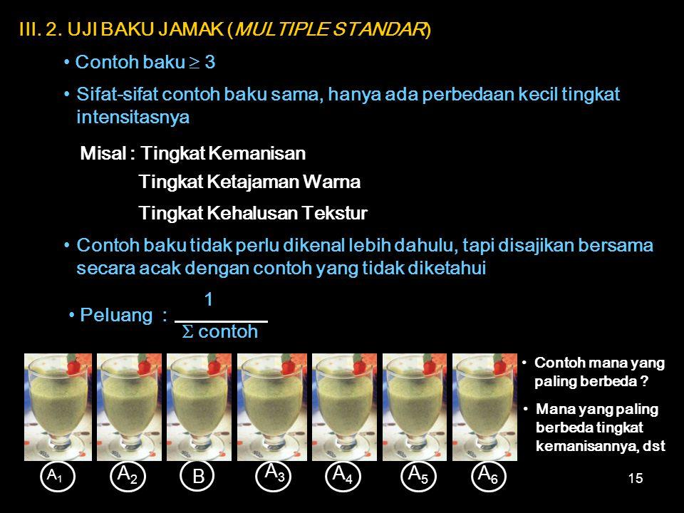 15 Contoh baku  3 Sifat-sifat contoh baku sama, hanya ada perbedaan kecil tingkat intensitasnya Misal : Tingkat Kemanisan Tingkat Ketajaman Warna Tin