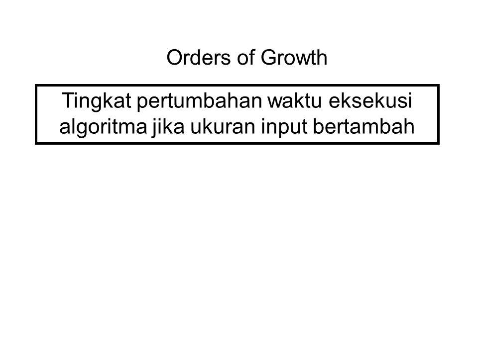 Latihan T 1 (n) = n 2 T 1 (10) = 100 T 1 (100) = 10,000 T 2 (n) = n 3 T 2 (10) = 1,000T 2 (100) = 1,000,000 T 3 (n) = nT 3 (10) = 10T 3 (100) = 100 T 4 (n) = log 2 n T 4 (10) = 3.3T 4 (100) = 6.6 Urutkan waktu eksekusi algoritma 1 – 4 berdasar order of growthnya dari kecil ke besar