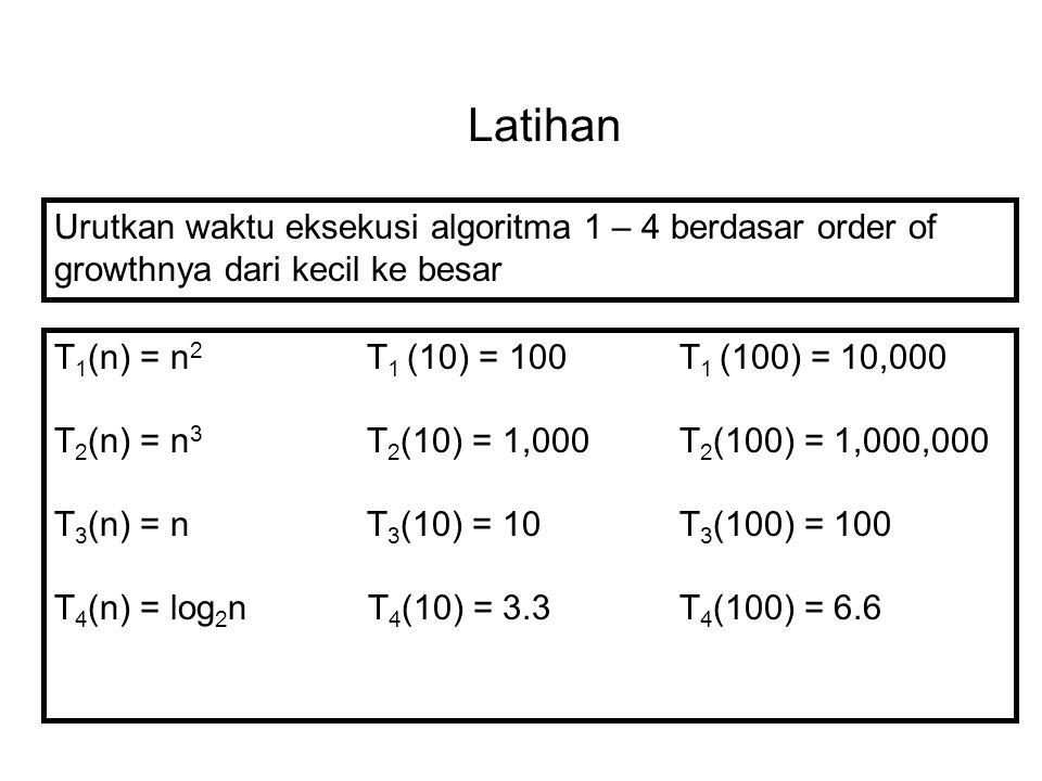Latihan T 1 (n) = n 2 T 1 (10) = 100 T 1 (100) = 10,000 T 2 (n) = n 3 T 2 (10) = 1,000T 2 (100) = 1,000,000 T 3 (n) = nT 3 (10) = 10T 3 (100) = 100 T