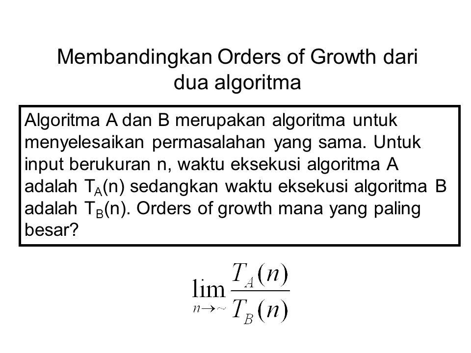 Membandingkan Orders of Growth dari dua algoritma Algoritma A dan B merupakan algoritma untuk menyelesaikan permasalahan yang sama. Untuk input beruku
