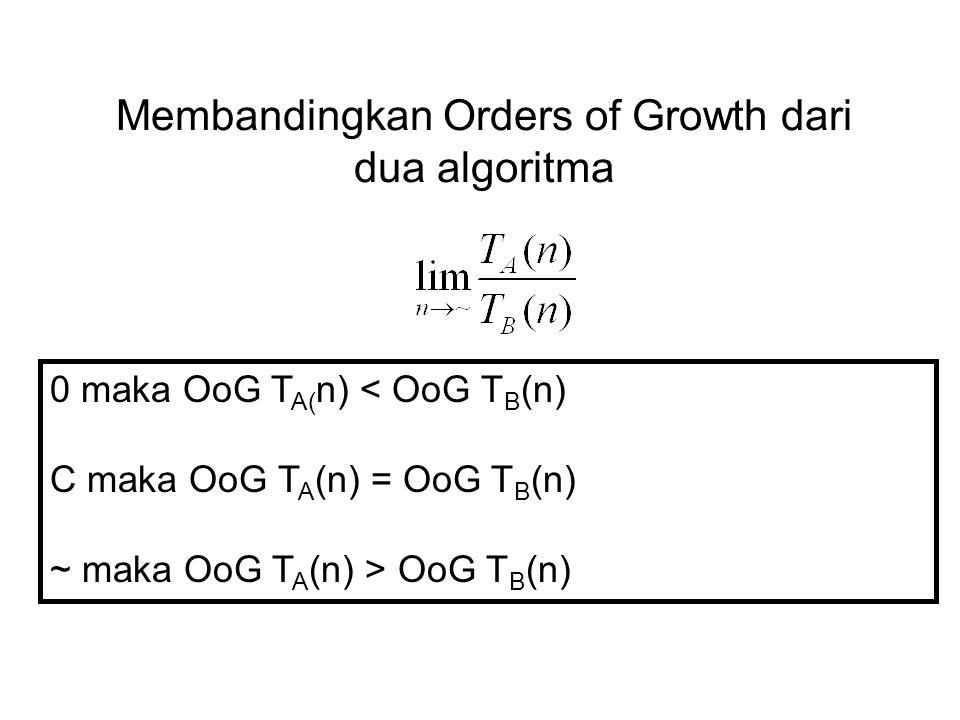 Membandingkan Orders of Growth dari dua algoritma 0 maka OoG T A( n) < OoG T B (n) C maka OoG T A (n) = OoG T B (n) ~ maka OoG T A (n) > OoG T B (n)