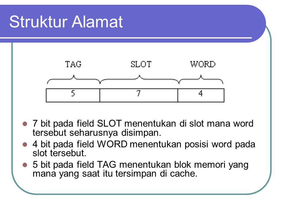 Struktur Alamat 7 bit pada field SLOT menentukan di slot mana word tersebut seharusnya disimpan. 4 bit pada field WORD menentukan posisi word pada slo