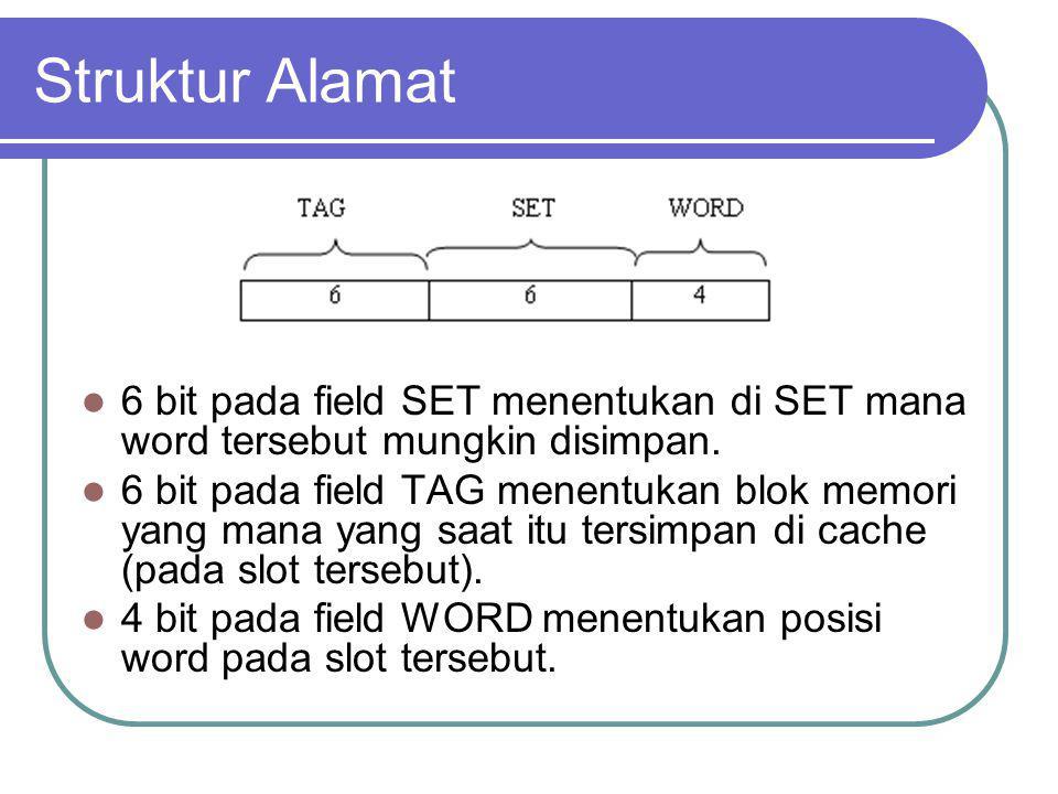 Struktur Alamat 6 bit pada field SET menentukan di SET mana word tersebut mungkin disimpan. 6 bit pada field TAG menentukan blok memori yang mana yang