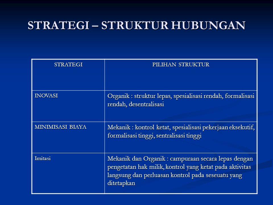 STRATEGI – STRUKTUR HUBUNGAN STRATEGI PILIHAN STRUKTUR INOVASI Organik : struktur lepas, spesialisasi rendah, formalisasi rendah, desentralisasi MINIMISASI BIAYA Mekanik : kontrol ketat, spesialisasi pekerjaan eksekutif, formalisasi tinggi, sentralisasi tinggi Imitasi Mekanik dan Organik : campuraan secara lepas dengan pengetatan hak milik, kontrol yang ketat pada aktivitas langsung dan perluasan kontrol pada seseuatu yang ditetapkan