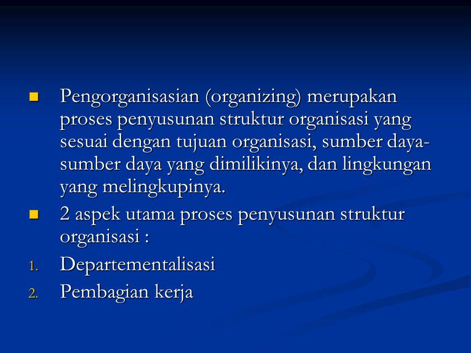 Pengorganisasian (organizing) merupakan proses penyusunan struktur organisasi yang sesuai dengan tujuan organisasi, sumber daya- sumber daya yang dimilikinya, dan lingkungan yang melingkupinya.