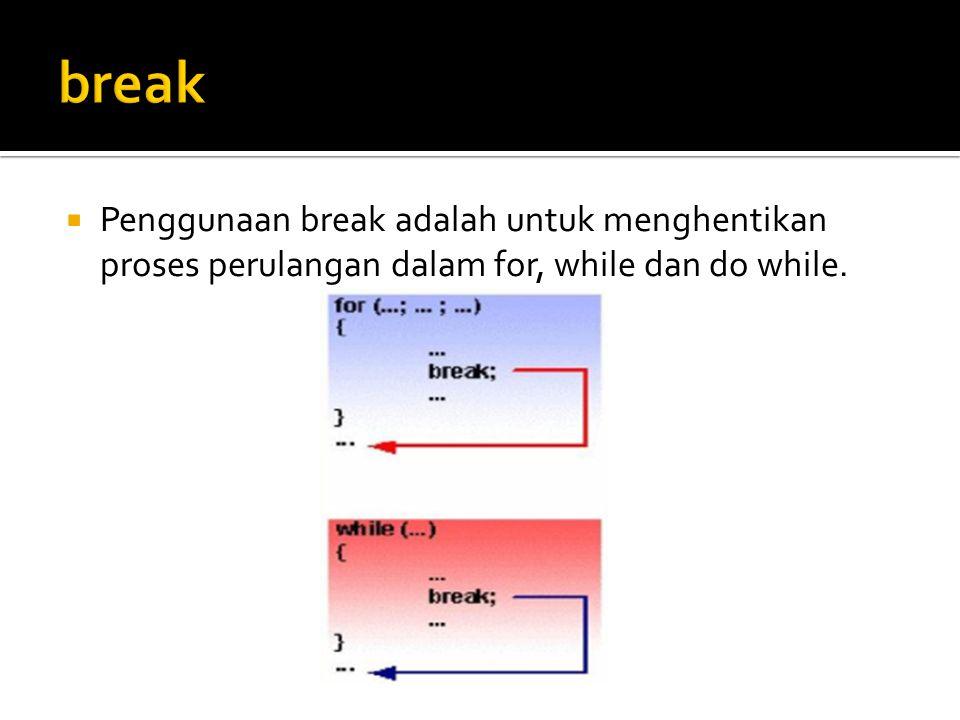  Penggunaan break adalah untuk menghentikan proses perulangan dalam for, while dan do while.