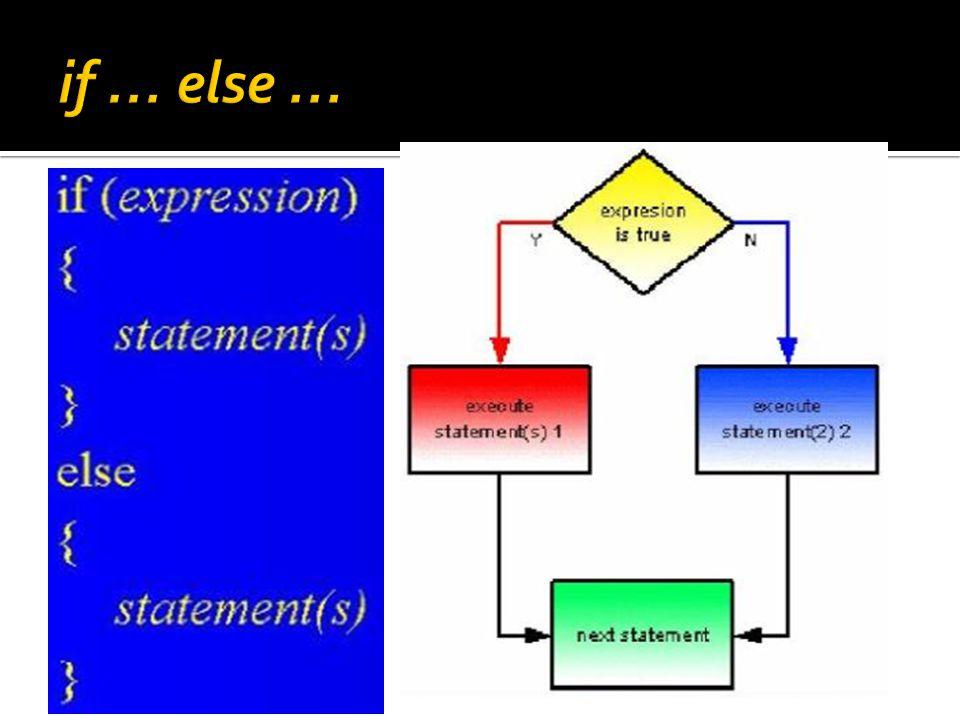  Jika kondisi di dalam if bernilai True, maka statement(s) di dalam blok if yang akan dieksekusi dan mengabaikan statement(s) yang ada di dalam blok else.