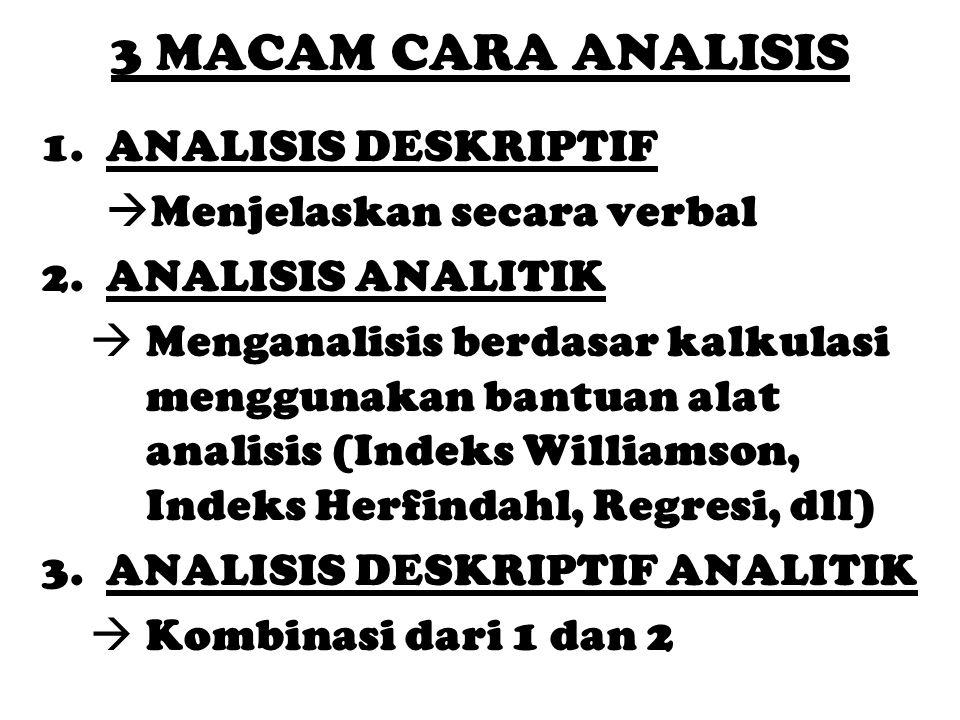 3 MACAM CARA ANALISIS 1.ANALISIS DESKRIPTIF  Menjelaskan secara verbal 2.ANALISIS ANALITIK  Menganalisis berdasar kalkulasi menggunakan bantuan alat