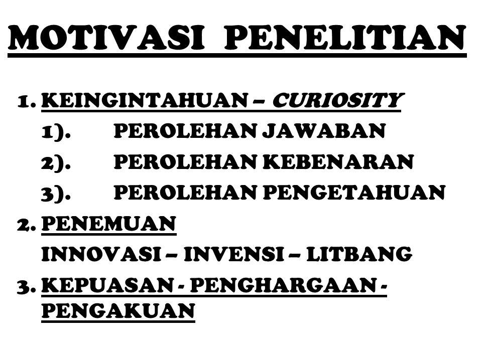 MOTIVASI PENELITIAN 1.KEINGINTAHUAN – CURIOSITY 1).PEROLEHAN JAWABAN 2).PEROLEHAN KEBENARAN 3).PEROLEHAN PENGETAHUAN 2.PENEMUAN INNOVASI – INVENSI – L
