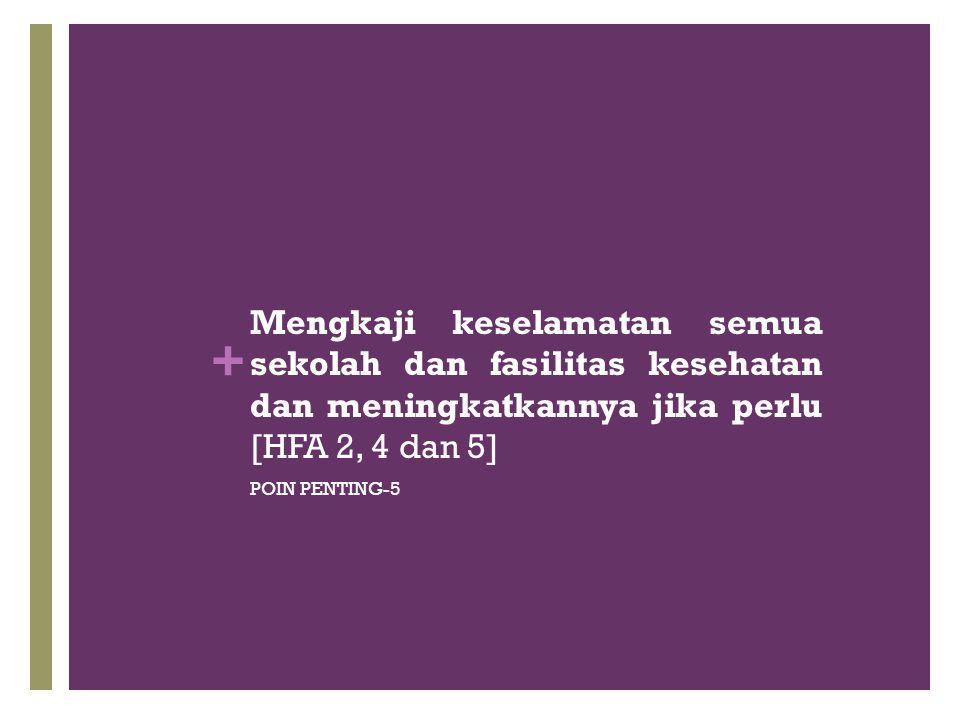 + Mengkaji keselamatan semua sekolah dan fasilitas kesehatan dan meningkatkannya jika perlu [HFA 2, 4 dan 5] POIN PENTING-5