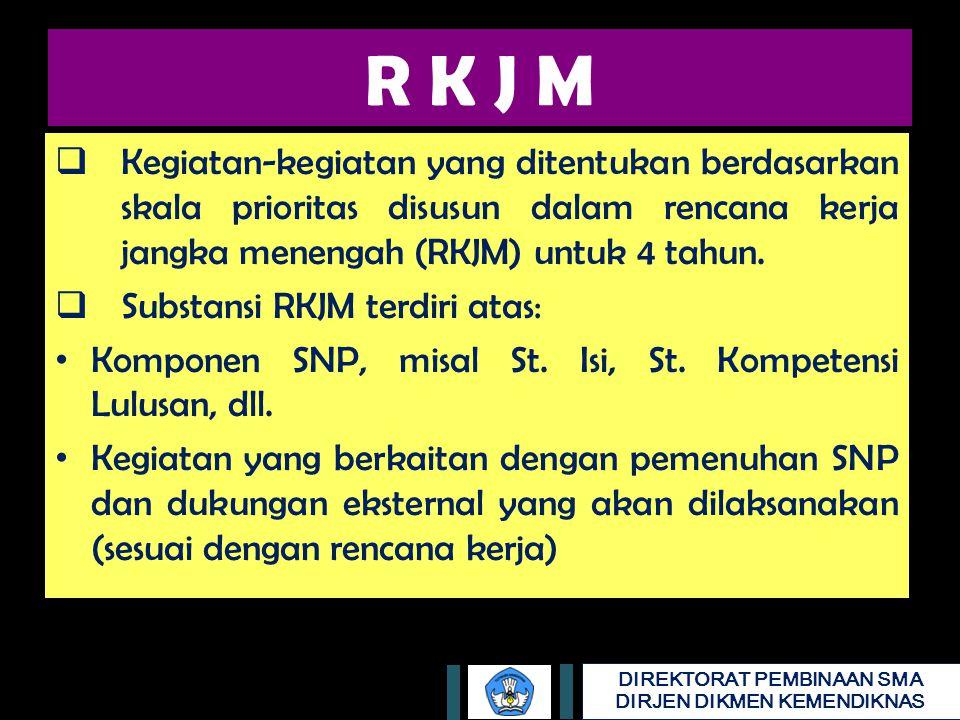 DIREKTORAT PEMBINAAN SMA DIRJEN DIKMEN KEMENDIKNAS R K J MR K J M  Kegiatan-kegiatan yang ditentukan berdasarkan skala prioritas disusun dalam rencana kerja jangka menengah (RKJM) untuk 4 tahun.