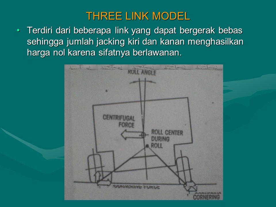 THREE LINK MODEL Terdiri dari beberapa link yang dapat bergerak bebas sehingga jumlah jacking kiri dan kanan menghasilkan harga nol karena sifatnya be