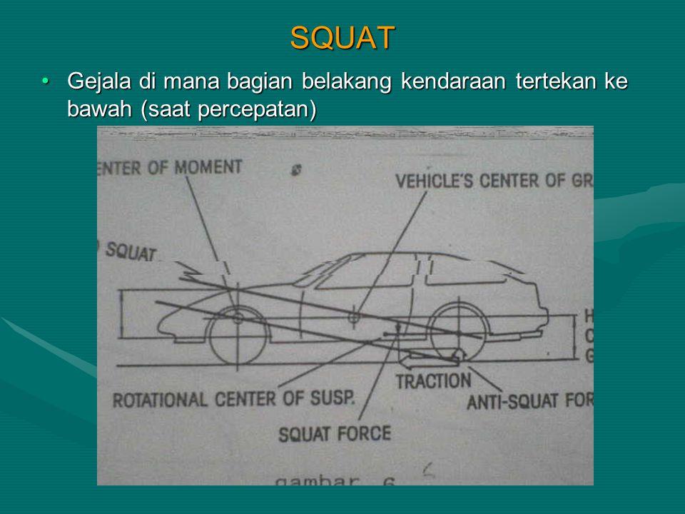 SQUAT Gejala di mana bagian belakang kendaraan tertekan ke bawah (saat percepatan)Gejala di mana bagian belakang kendaraan tertekan ke bawah (saat per