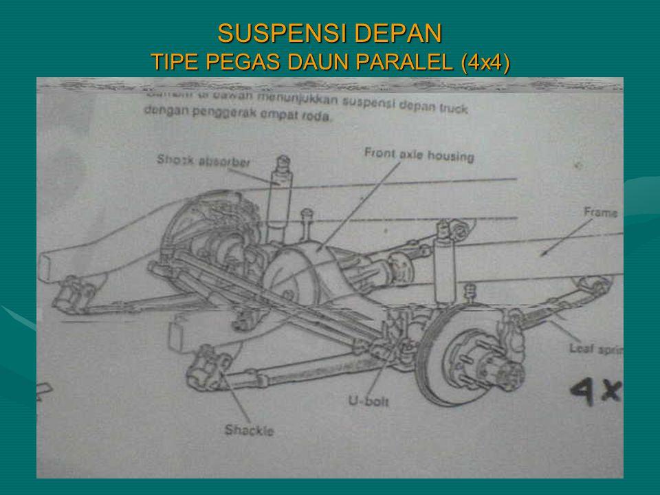 SUSPENSI DEPAN TIPE PEGAS DAUN PARALEL (4x4)