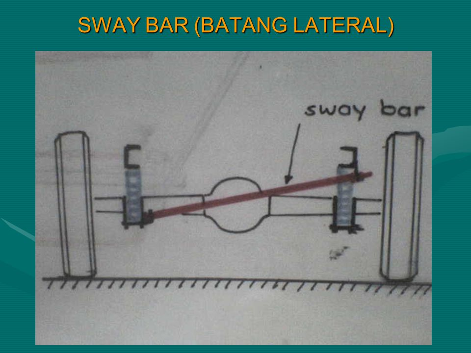 SWAY BAR (BATANG LATERAL)