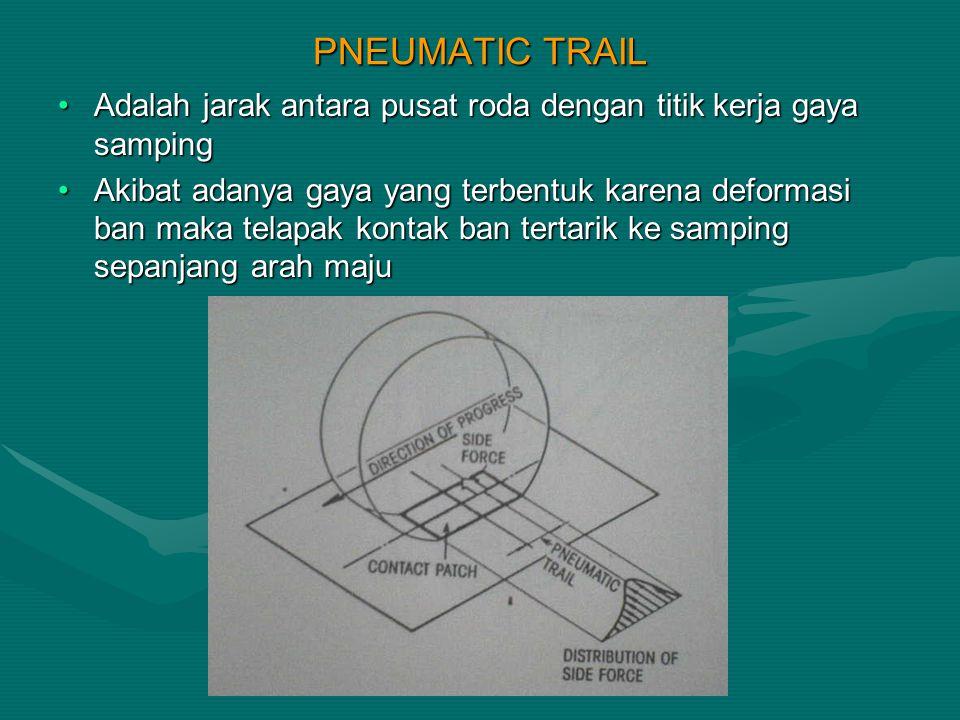 PNEUMATIC TRAIL Adalah jarak antara pusat roda dengan titik kerja gaya sampingAdalah jarak antara pusat roda dengan titik kerja gaya samping Akibat ad