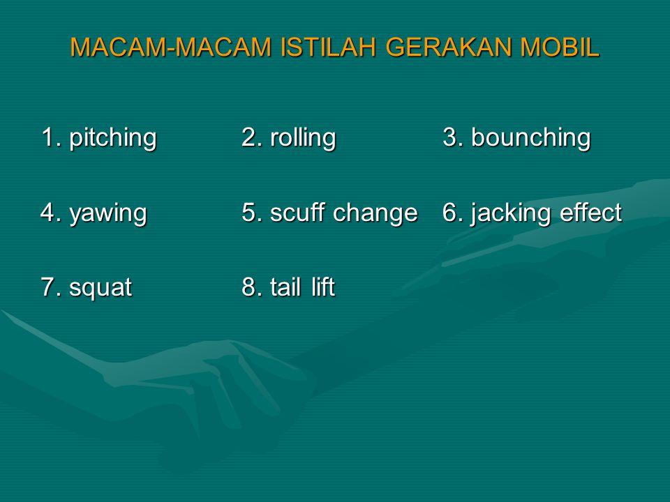 MACAM-MACAM ISTILAH GERAKAN MOBIL 1. pitching2. rolling3. bounching 4. yawing5. scuff change6. jacking effect 7. squat8. tail lift